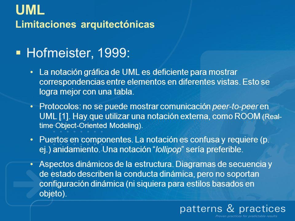 UML Limitaciones arquitectónicas