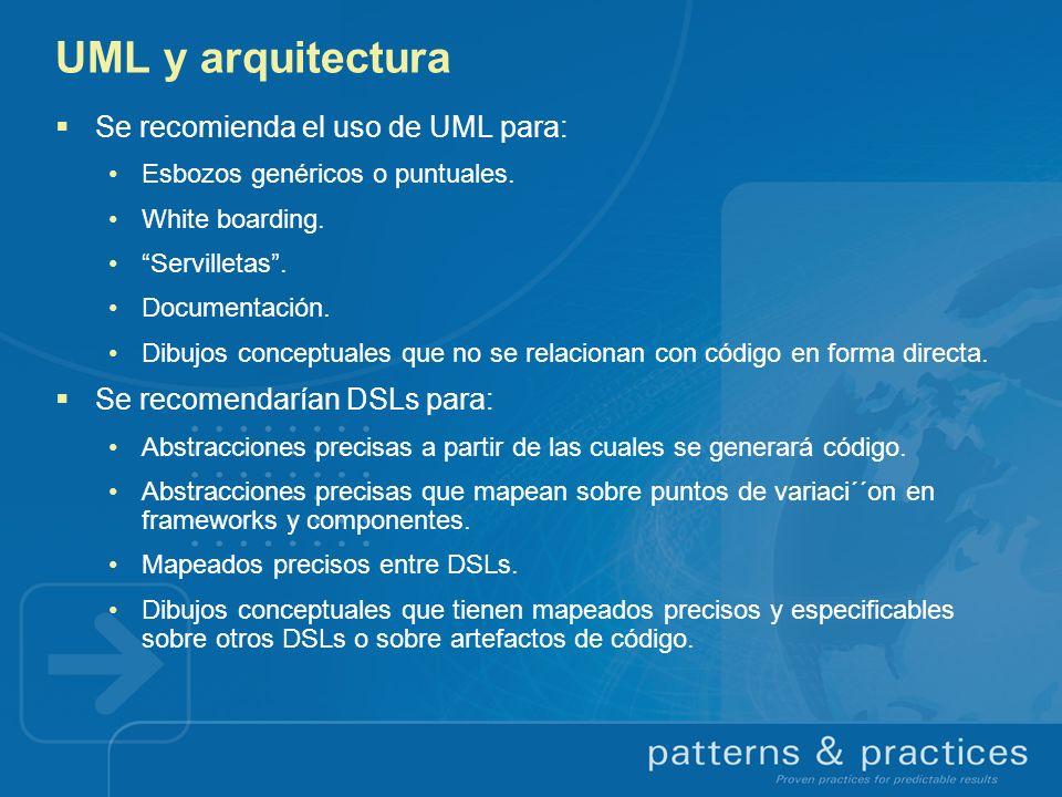 UML y arquitectura Se recomienda el uso de UML para:
