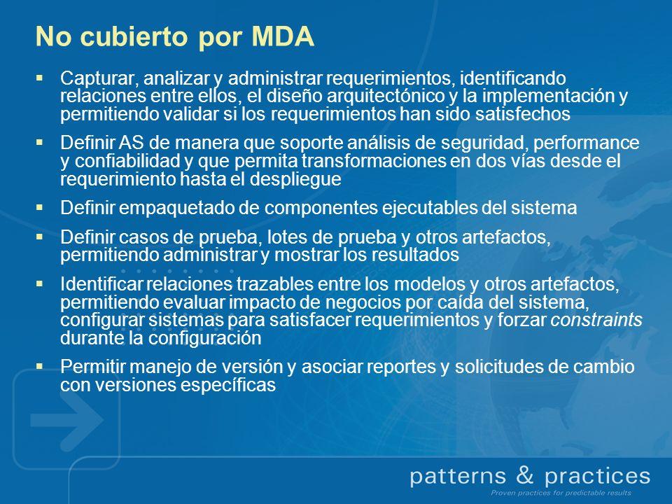 No cubierto por MDA