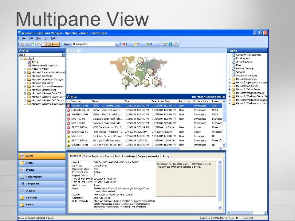Multipane View