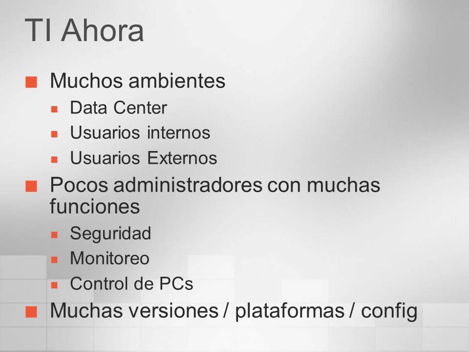 TI Ahora Muchos ambientes Pocos administradores con muchas funciones