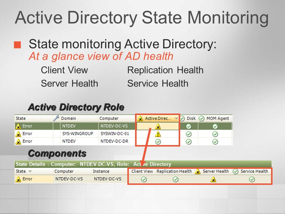 Active Directory State Monitoring