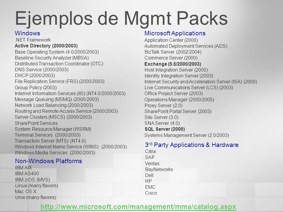 3/24/2017 4:01 PMEjemplos de Mgmt Packs. Windows. .NET Framework. Active Directory (2000/2003) Base Operating System (4.0/2000/2003)