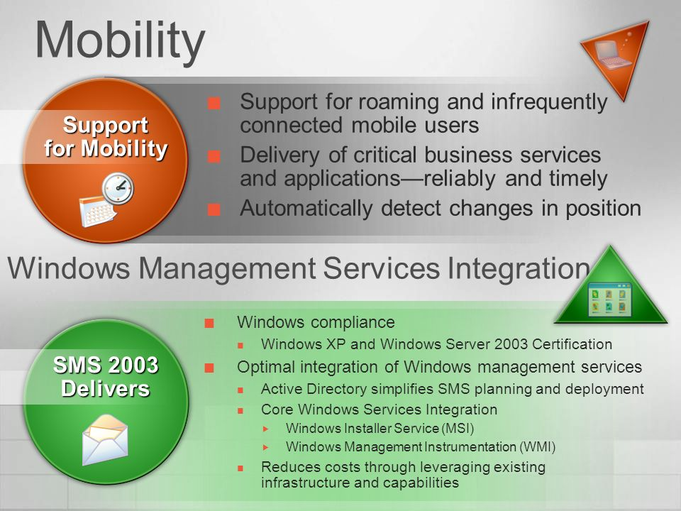 Mobility Windows Management Services Integration
