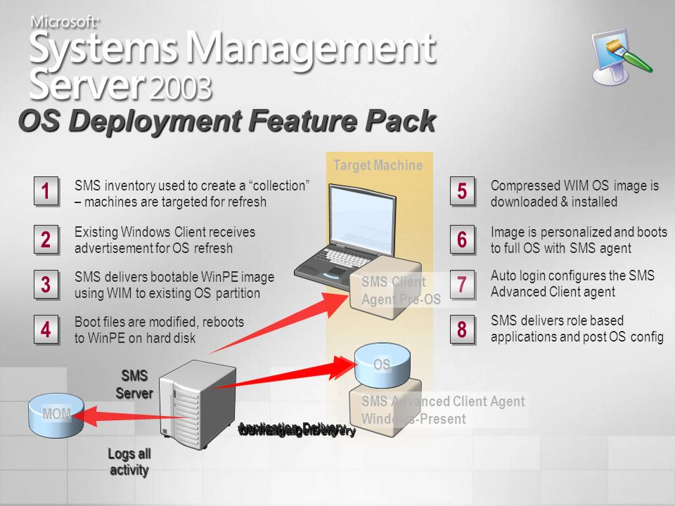 OS Deployment Feature Pack