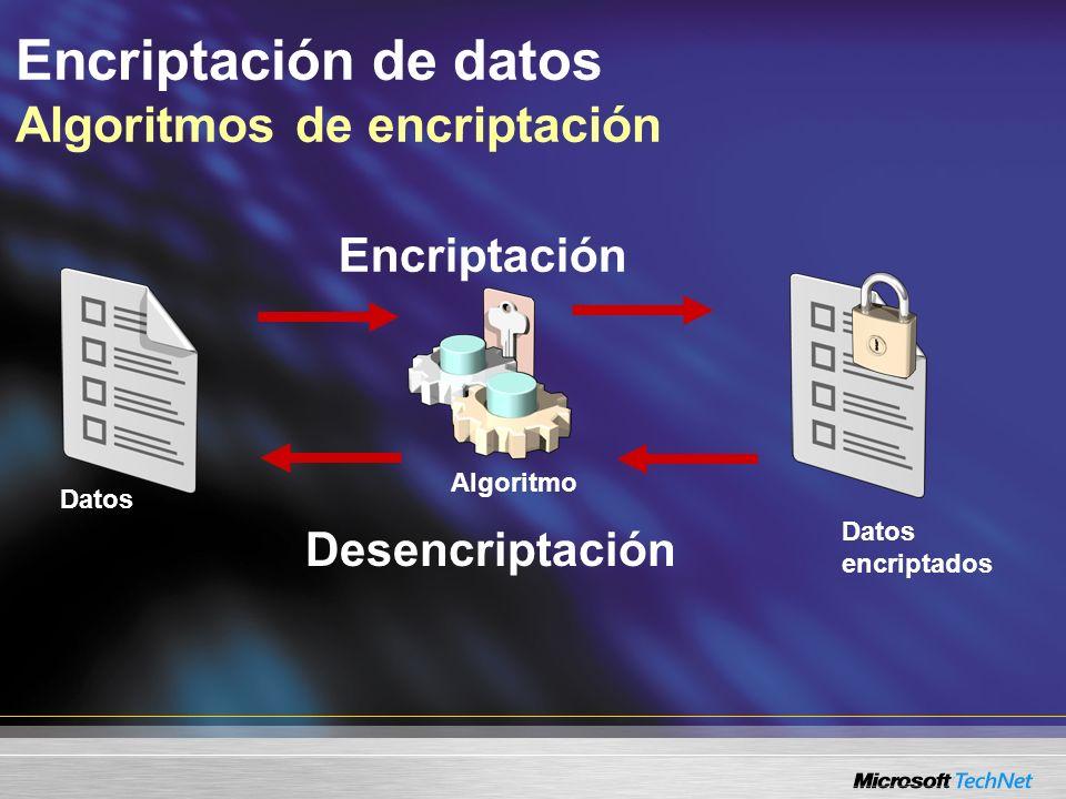 Encriptación de datos Algoritmos de encriptación