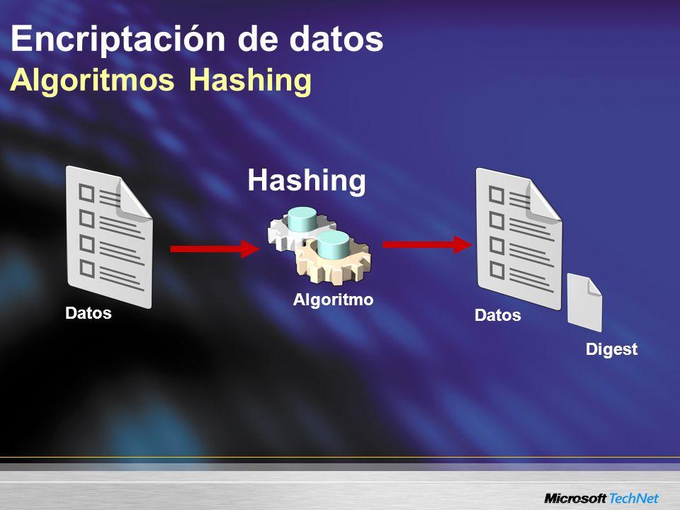 Encriptación de datos Algoritmos Hashing