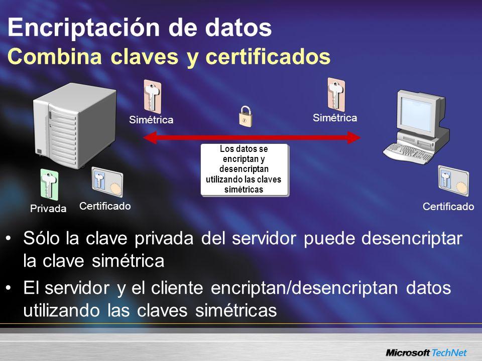 Los datos se encriptan y desencriptan utilizando las claves simétricas