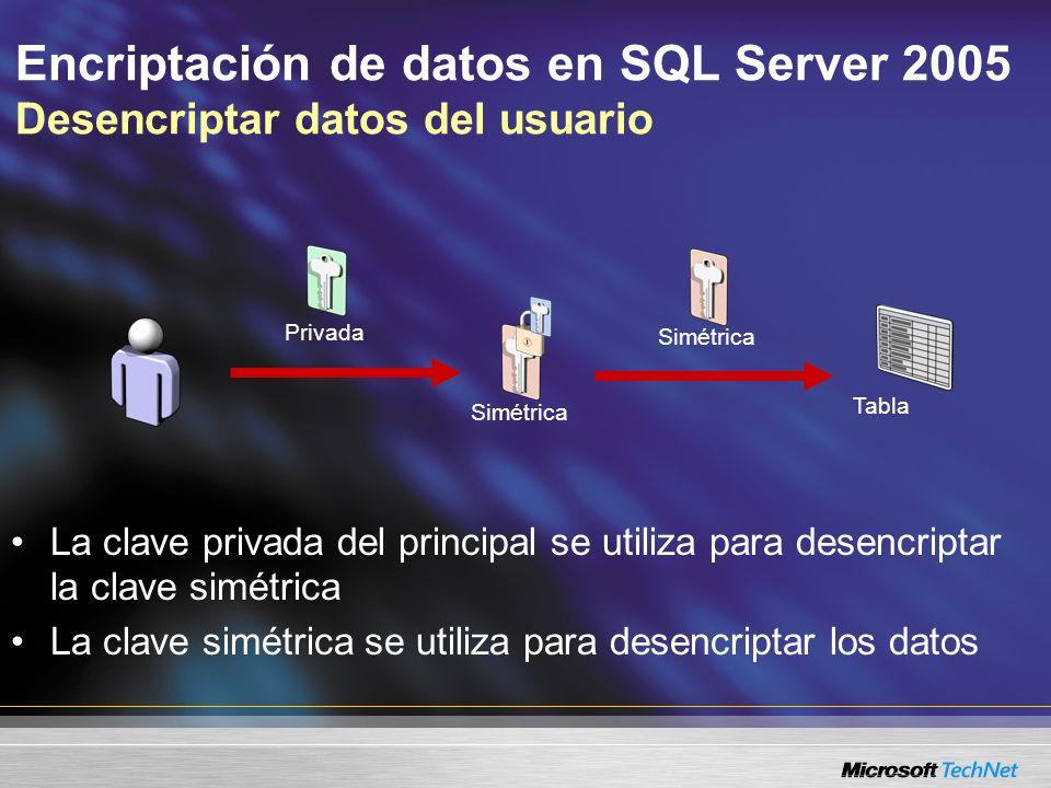 Encriptación de datos en SQL Server 2005 Desencriptar datos del usuario