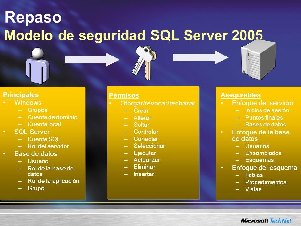 Repaso Modelo de seguridad SQL Server 2005
