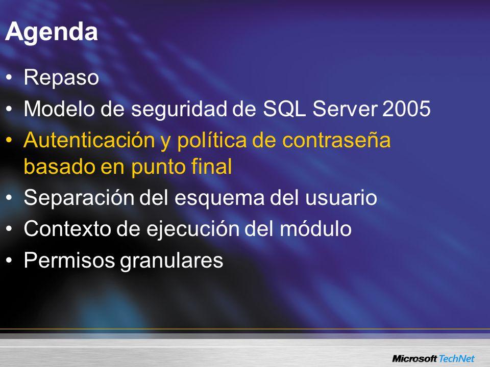 Agenda Repaso Modelo de seguridad de SQL Server 2005
