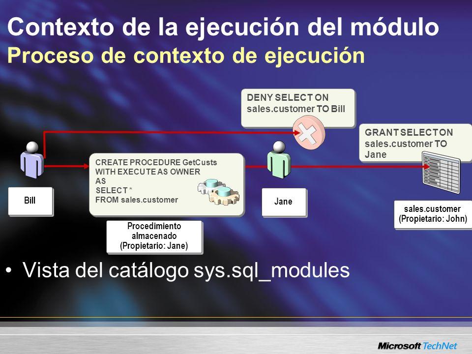 Contexto de la ejecución del módulo Proceso de contexto de ejecución