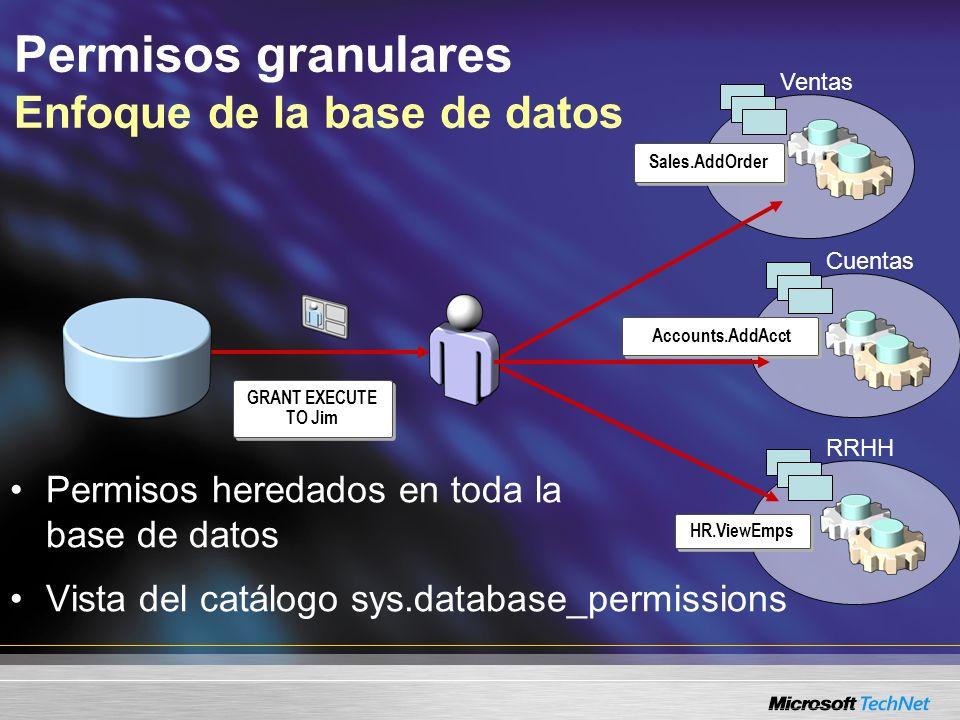 Permisos granulares Enfoque de la base de datos