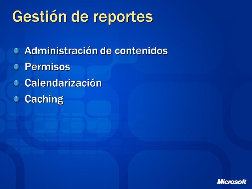Gestión de reportes Administración de contenidos Permisos