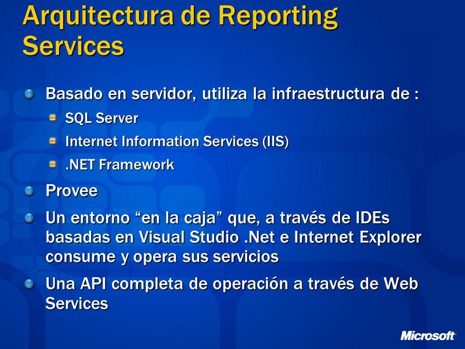 Arquitectura de Reporting Services