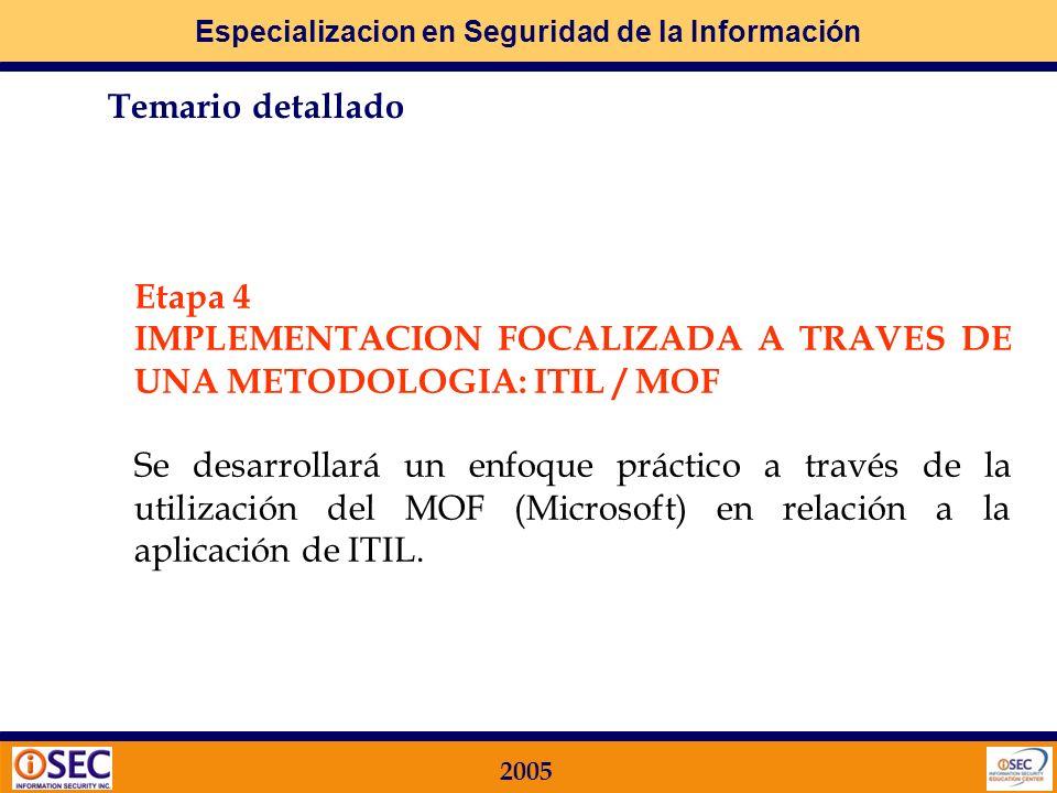 Etapa 4 IMPLEMENTACION FOCALIZADA A TRAVES DE UNA METODOLOGIA: ITIL / MOF.
