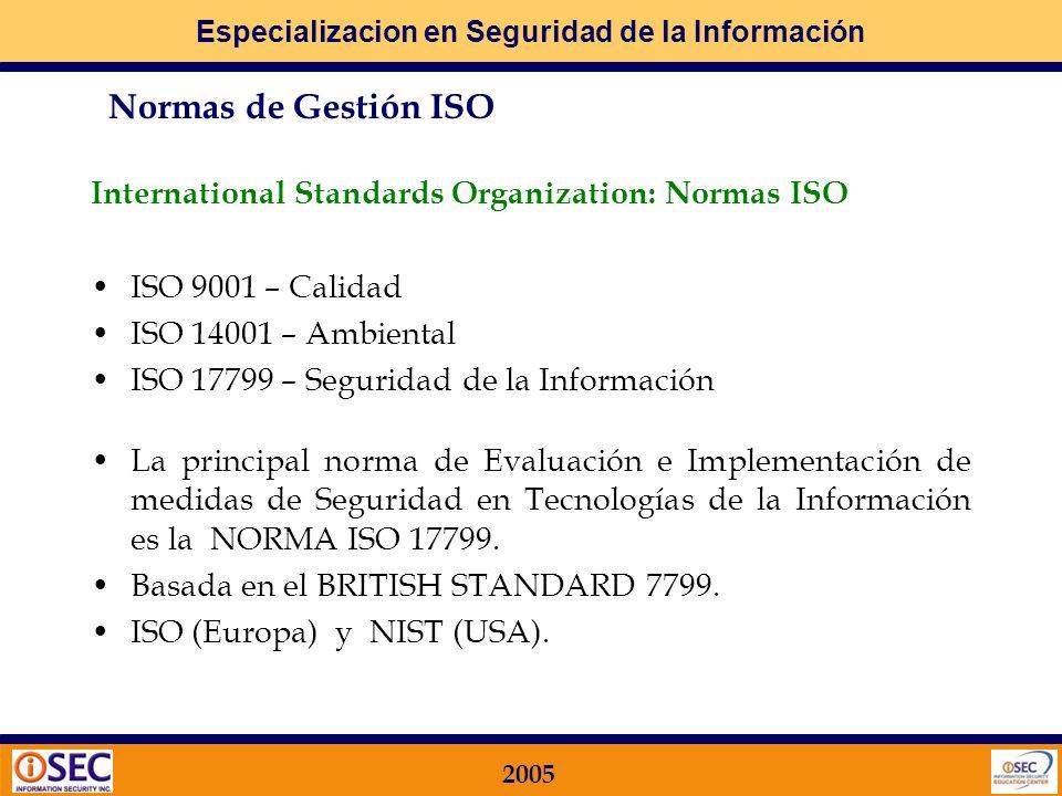 Normas de Gestión ISO International Standards Organization: Normas ISO