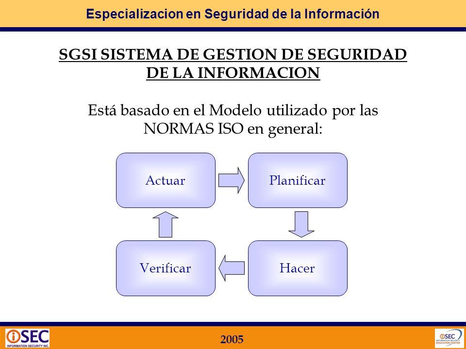 SGSI SISTEMA DE GESTION DE SEGURIDAD DE LA INFORMACION
