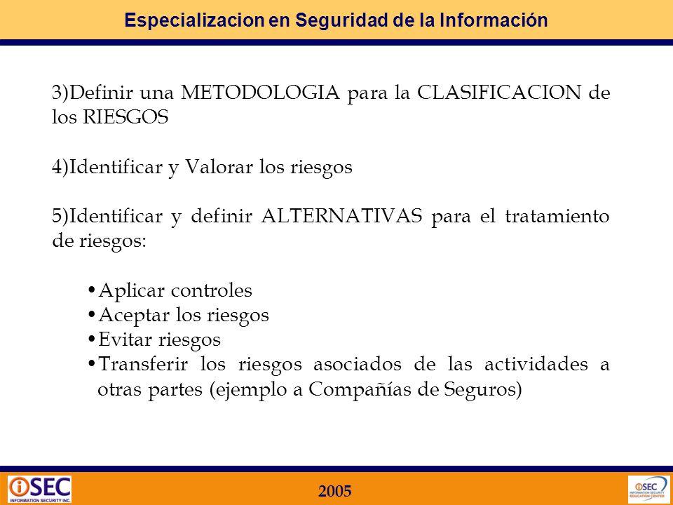 3)Definir una METODOLOGIA para la CLASIFICACION de los RIESGOS
