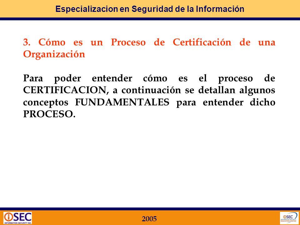 3. Cómo es un Proceso de Certificación de una Organización