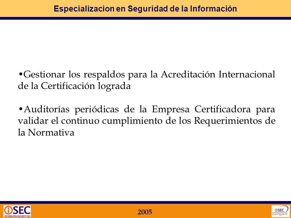Gestionar los respaldos para la Acreditación Internacional de la Certificación lograda