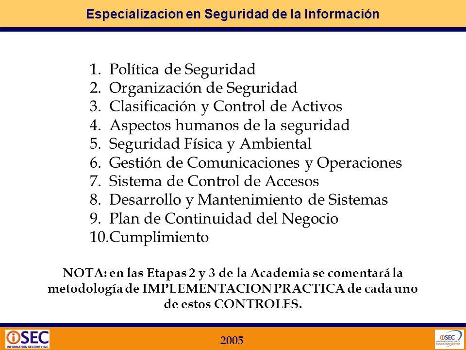 2. Organización de Seguridad 3. Clasificación y Control de Activos