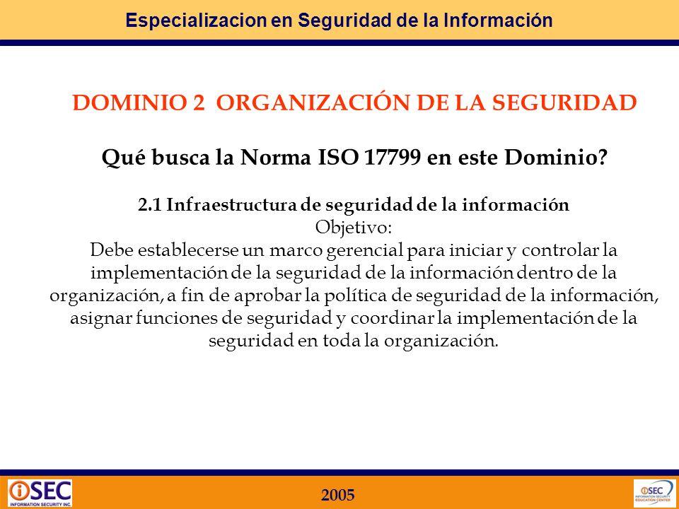 2.1 Infraestructura de seguridad de la información