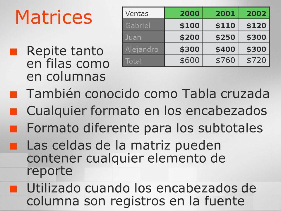 Matrices Repite tanto en filas como en columnas