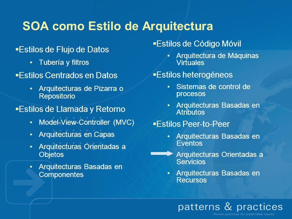 SOA como Estilo de Arquitectura