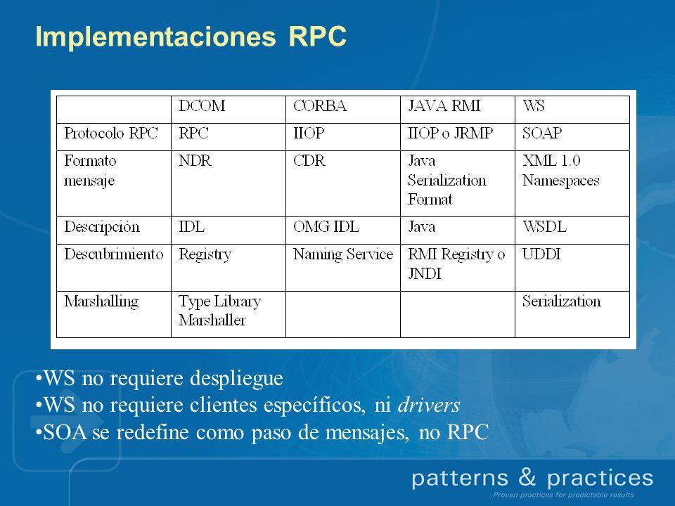 Implementaciones RPC WS no requiere despliegue