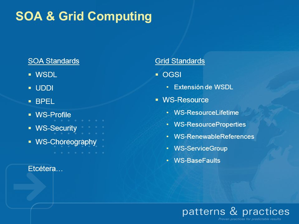 SOA & Grid Computing SOA Standards WSDL UDDI BPEL WS-Profile