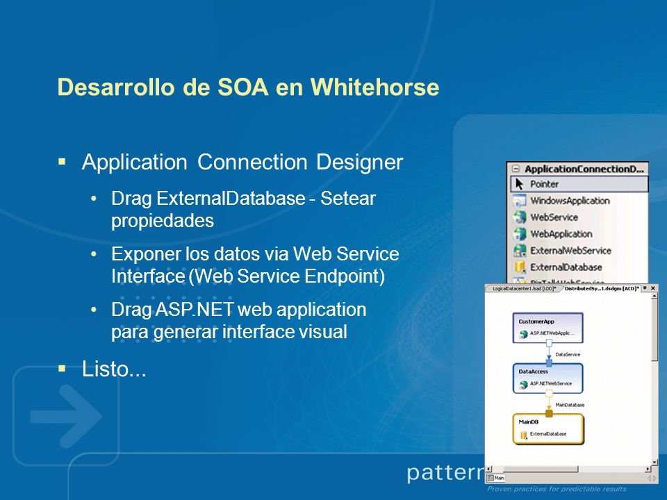 Desarrollo de SOA en Whitehorse