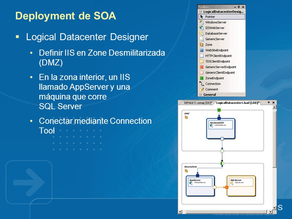 Deployment de SOA Logical Datacenter Designer