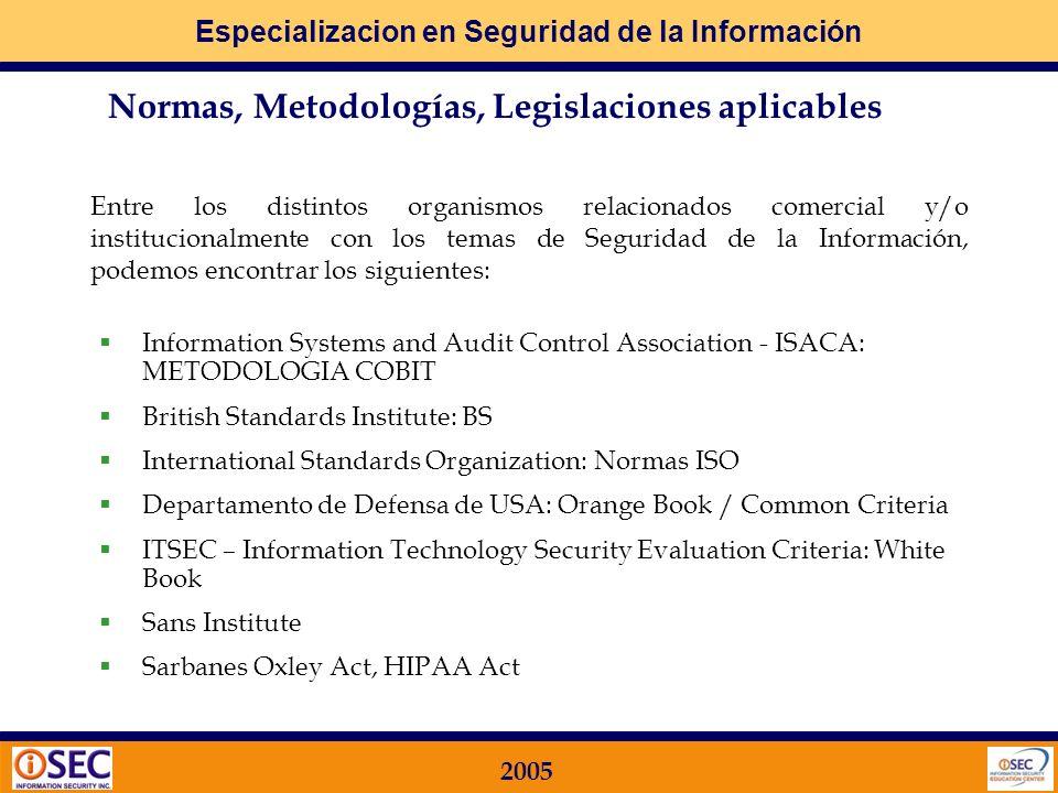 Normas, Metodologías, Legislaciones aplicables