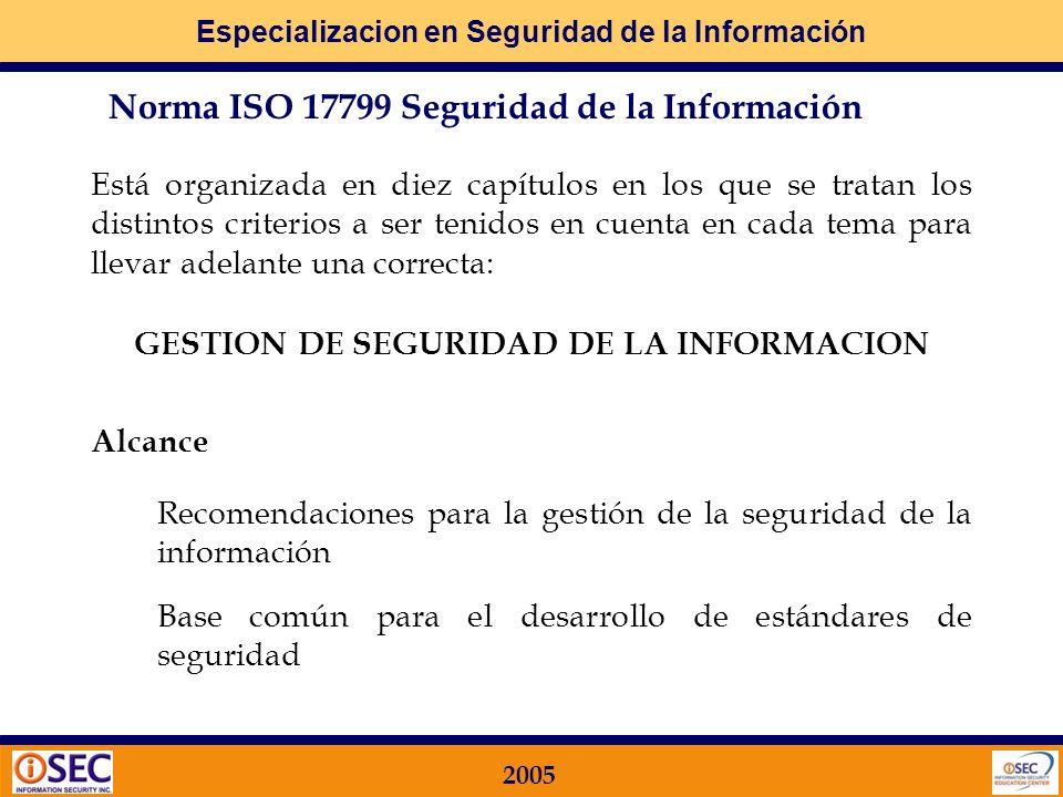 GESTION DE SEGURIDAD DE LA INFORMACION