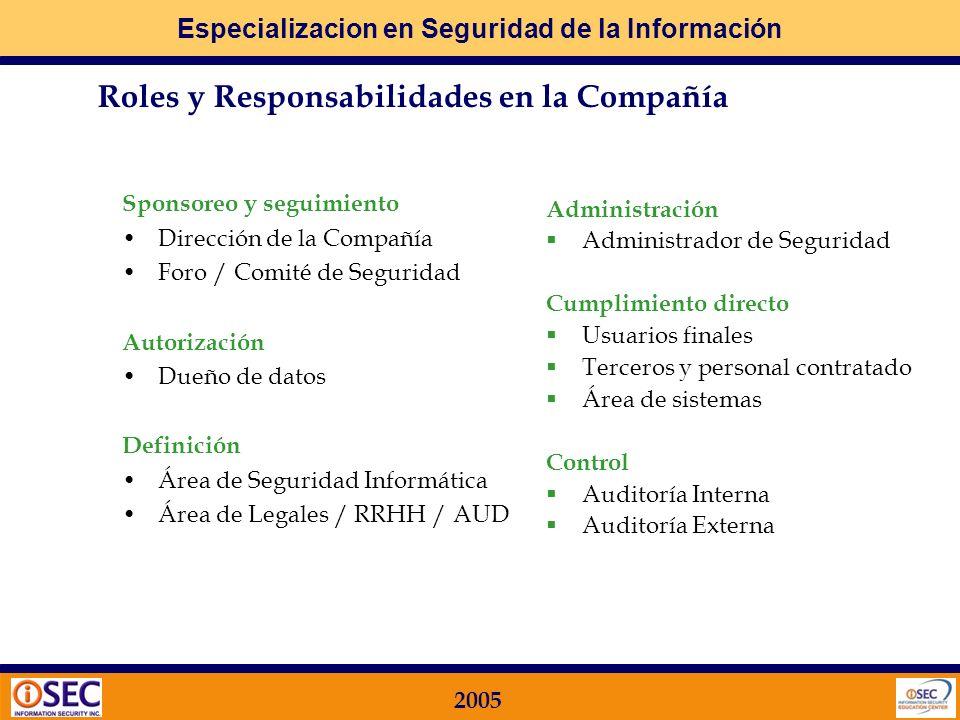 Roles y Responsabilidades en la Compañía