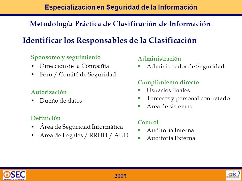 Metodología Práctica de Clasificación de Información
