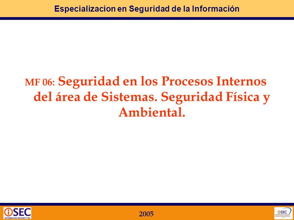 MF 06: Seguridad en los Procesos Internos del área de Sistemas