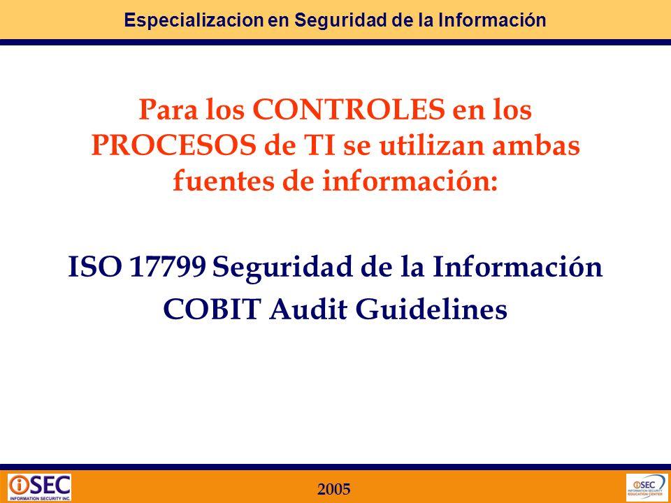 ISO 17799 Seguridad de la Información COBIT Audit Guidelines