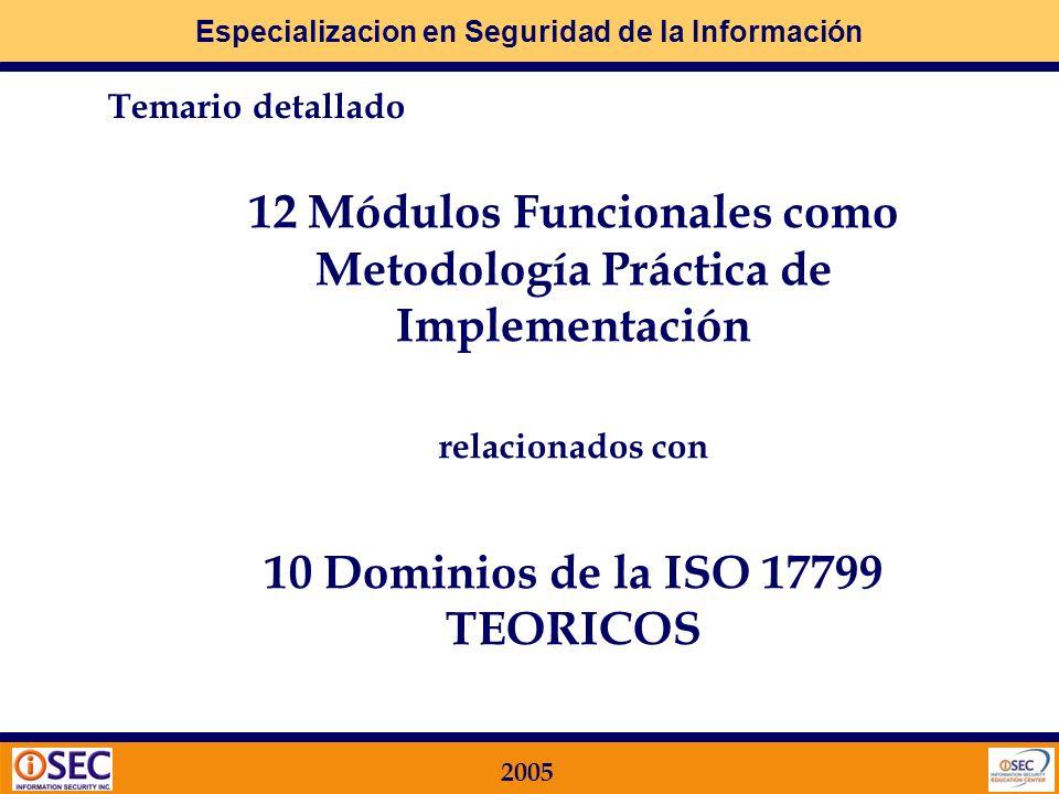 12 Módulos Funcionales como Metodología Práctica de Implementación