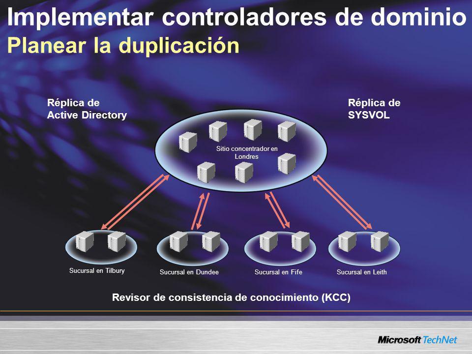 Implementar controladores de dominio Planear la duplicación