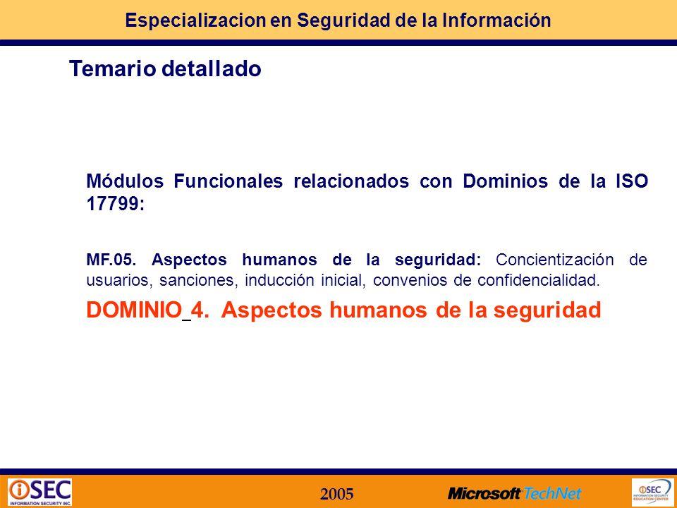 DOMINIO 4. Aspectos humanos de la seguridad Temario detallado