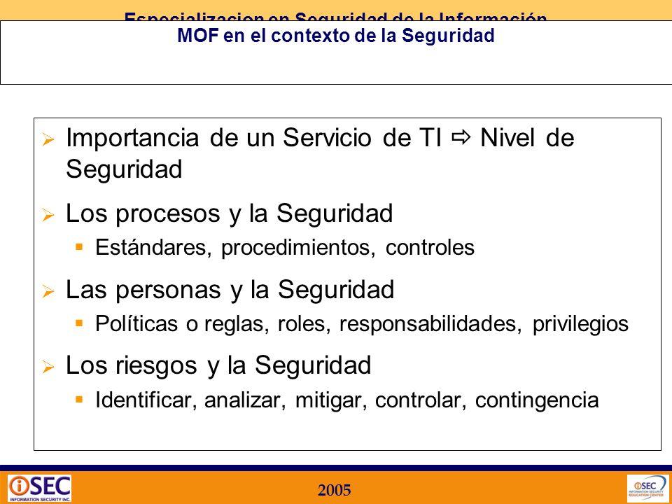 MOF en el contexto de la Seguridad