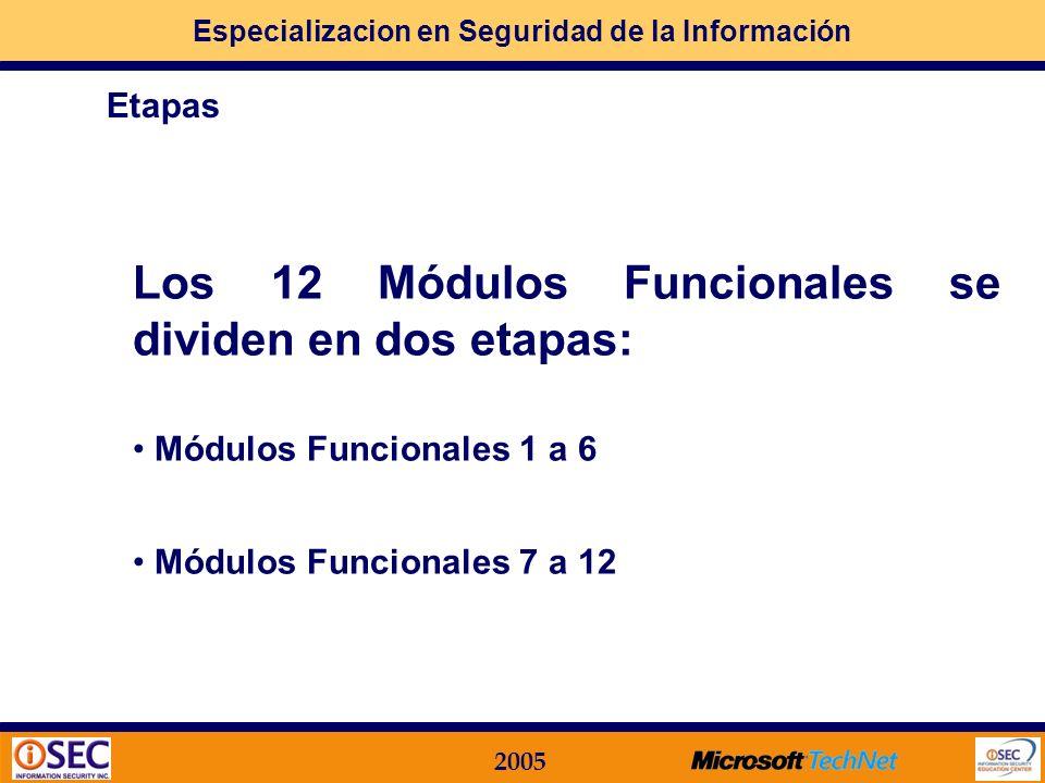 Los 12 Módulos Funcionales se dividen en dos etapas: