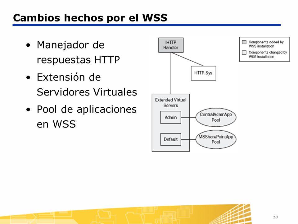 Cambios hechos por el WSS