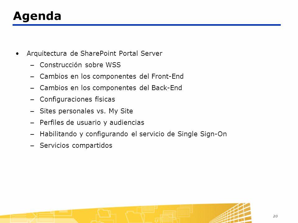 Agenda Arquitectura de SharePoint Portal Server Construcción sobre WSS