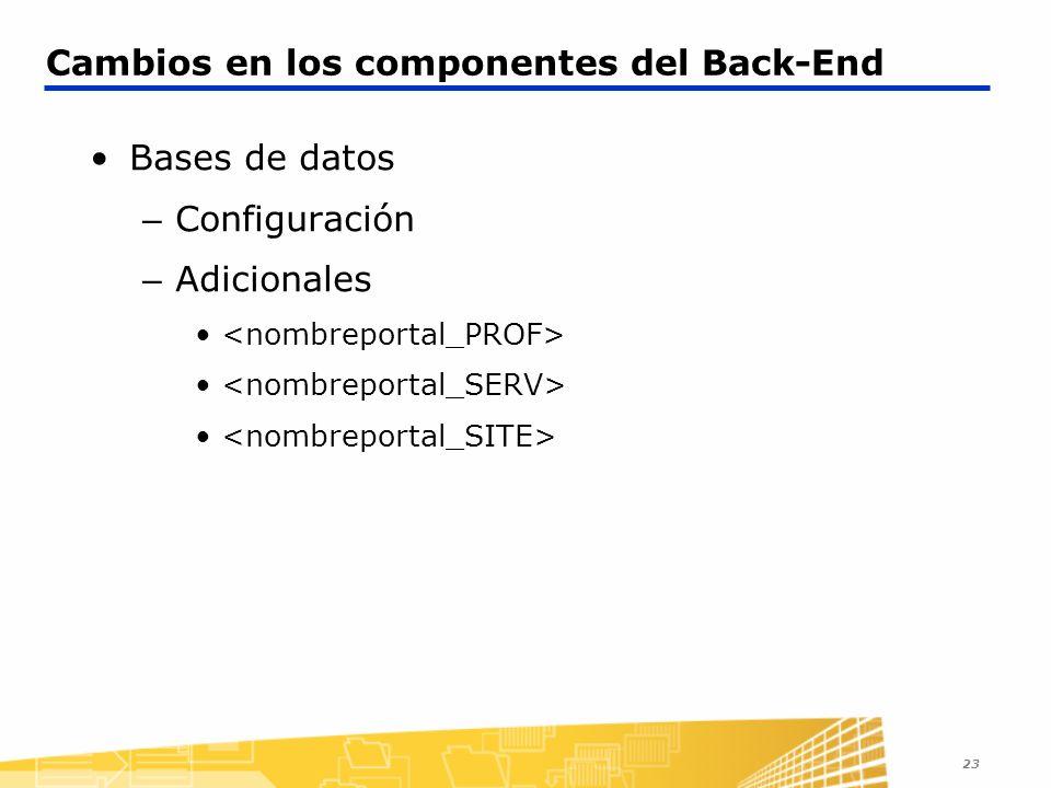 Cambios en los componentes del Back-End