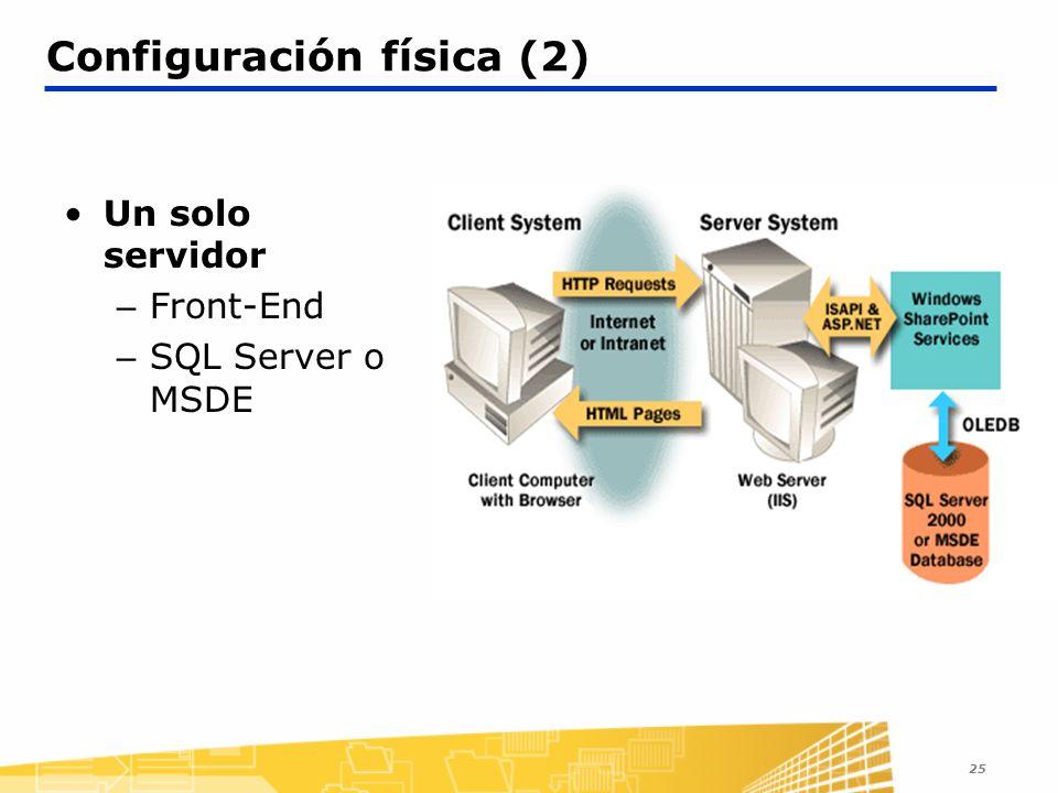 Configuración física (2)