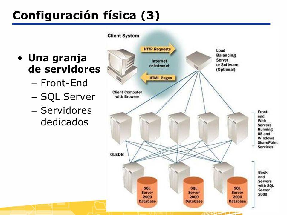 Configuración física (3)