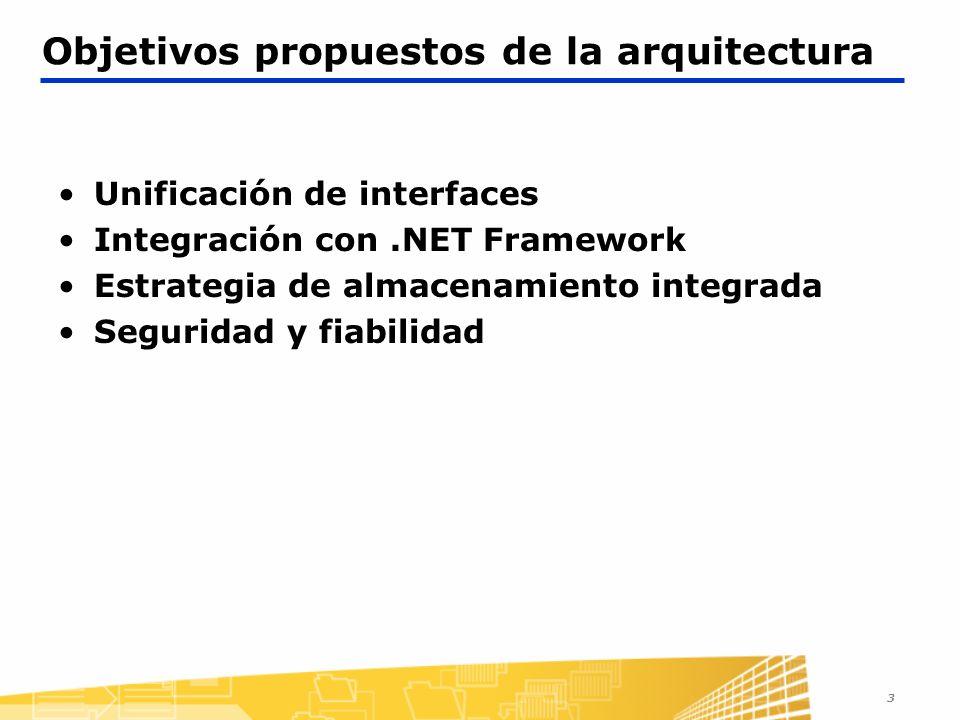 Objetivos propuestos de la arquitectura
